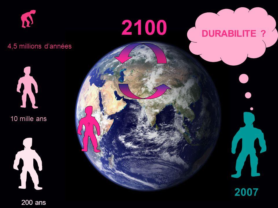 SALINISATION DESERTIFICATION DEFORESTATION EXTINCTION CLIMAT ACTIVITES HUMAINES DURABLES A LECHELLE DE LHUMANITE