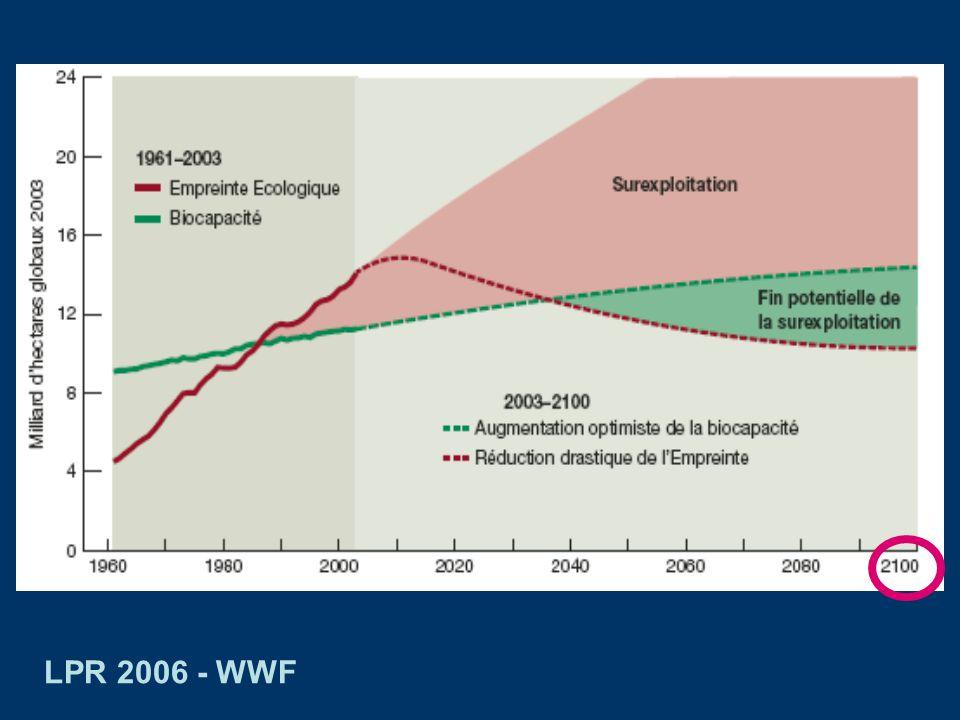 LPR 2006 - WWF Bio capacité