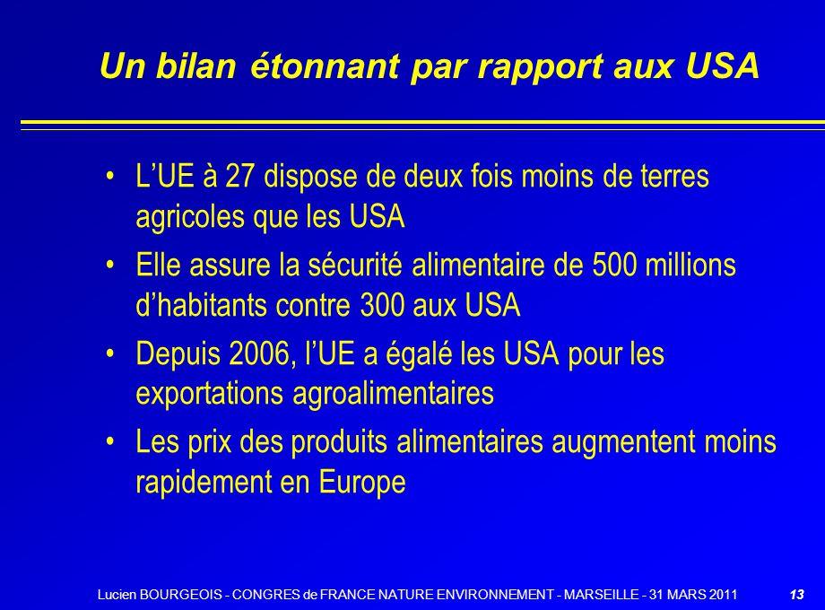Un bilan étonnant par rapport aux USA LUE à 27 dispose de deux fois moins de terres agricoles que les USA Elle assure la sécurité alimentaire de 500 millions dhabitants contre 300 aux USA Depuis 2006, lUE a égalé les USA pour les exportations agroalimentaires Les prix des produits alimentaires augmentent moins rapidement en Europe 13Lucien BOURGEOIS - CONGRES de FRANCE NATURE ENVIRONNEMENT - MARSEILLE - 31 MARS 2011
