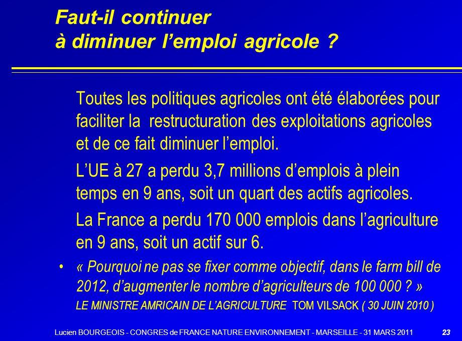 Faut-il continuer à diminuer lemploi agricole ? Toutes les politiques agricoles ont été élaborées pour faciliter la restructuration des exploitations