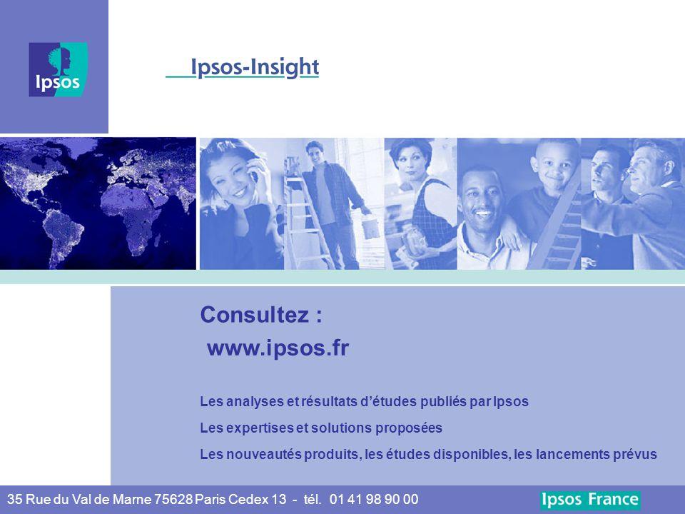 Les analyses et résultats détudes publiés par Ipsos Les expertises et solutions proposées Les nouveautés produits, les études disponibles, les lancements prévus 35 Rue du Val de Marne 75628 Paris Cedex 13 - tél.