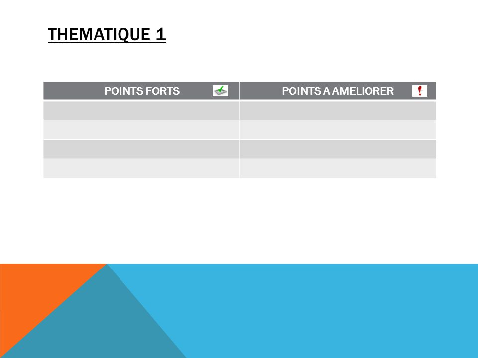 THEMATIQUE 1 POINTS FORTSPOINTS A AMELIORER