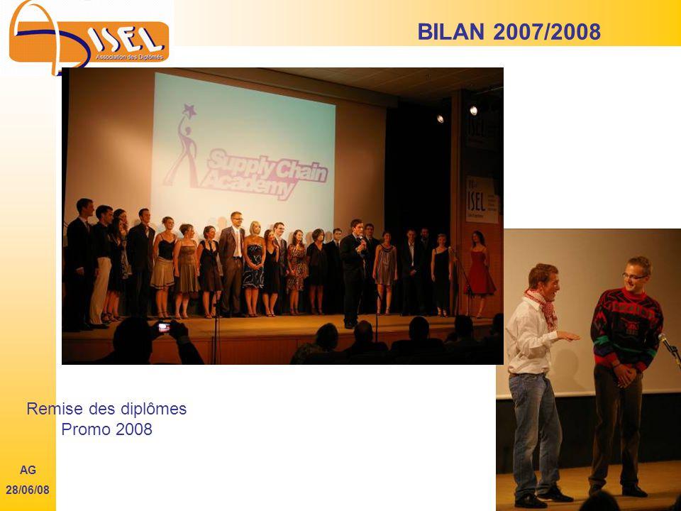BILAN 2007/2008 Remise des diplômes Promo 2008 AG 28/06/08