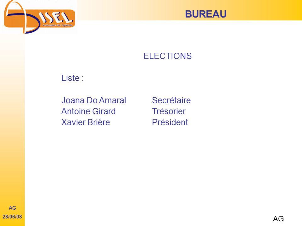 BUREAU ELECTIONS Liste : Joana Do AmaralSecrétaire Antoine GirardTrésorier Xavier BrièrePrésident AG 28/06/08