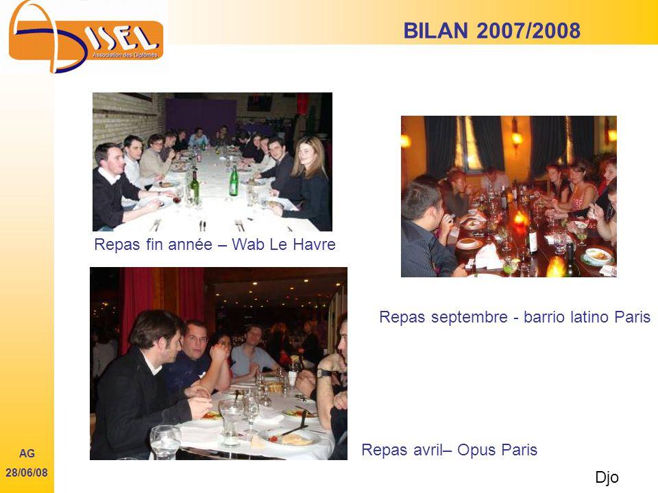 BILAN 2007/2008 Repas fin année – Wab Le Havre Djo AG 28/06/08 Repas septembre - barrio latino Paris Repas avril– Opus Paris