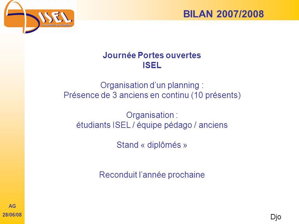 BILAN 2007/2008 On ny est pour rien, Mais pour ceux qui nétaient pas là… AG 28/06/08 Gala 2008