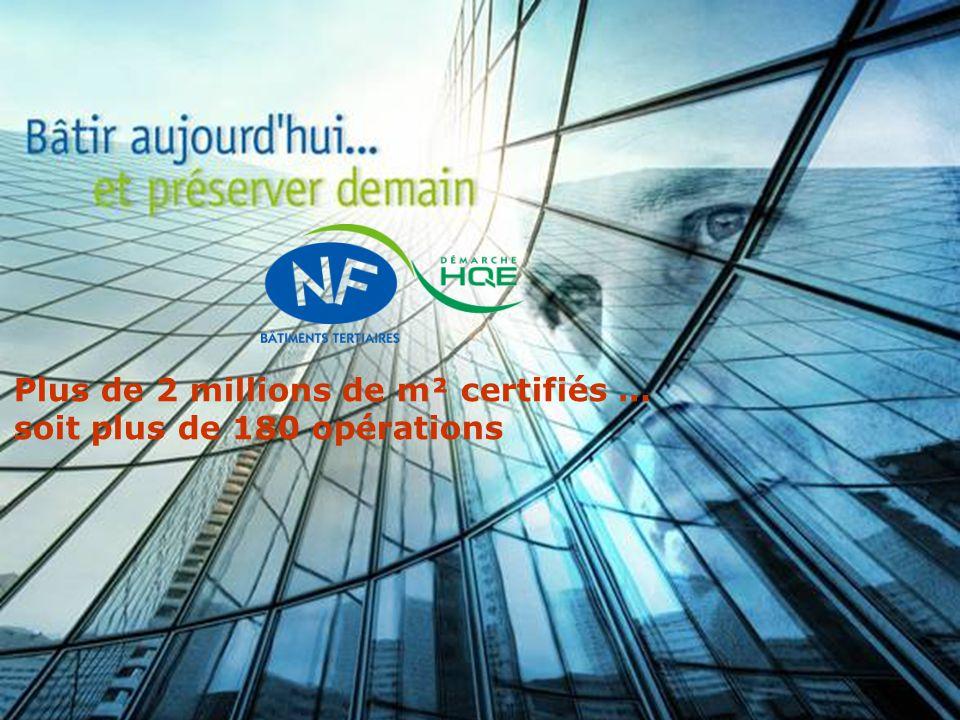 Plus de 2 millions de m² certifiés … soit plus de 180 opérations