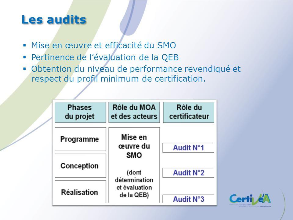 Mise en œuvre et efficacité du SMO Pertinence de lévaluation de la QEB Obtention du niveau de performance revendiqué et respect du profil minimum de c