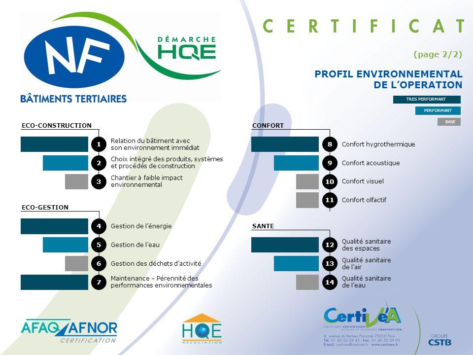 (page 2/2) PROFIL ENVIRONNEMENTAL DE LOPERATION ECO-CONSTRUCTION 1 Relation du bâtiment avec son environnement immédiat Choix intégré des produits, sy