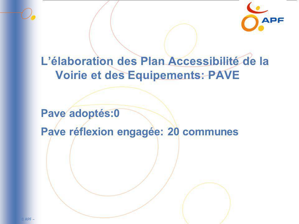 © APF – Lélaboration des Plan Accessibilité de la Voirie et des Equipements: PAVE Pave adoptés:0 Pave réflexion engagée: 20 communes