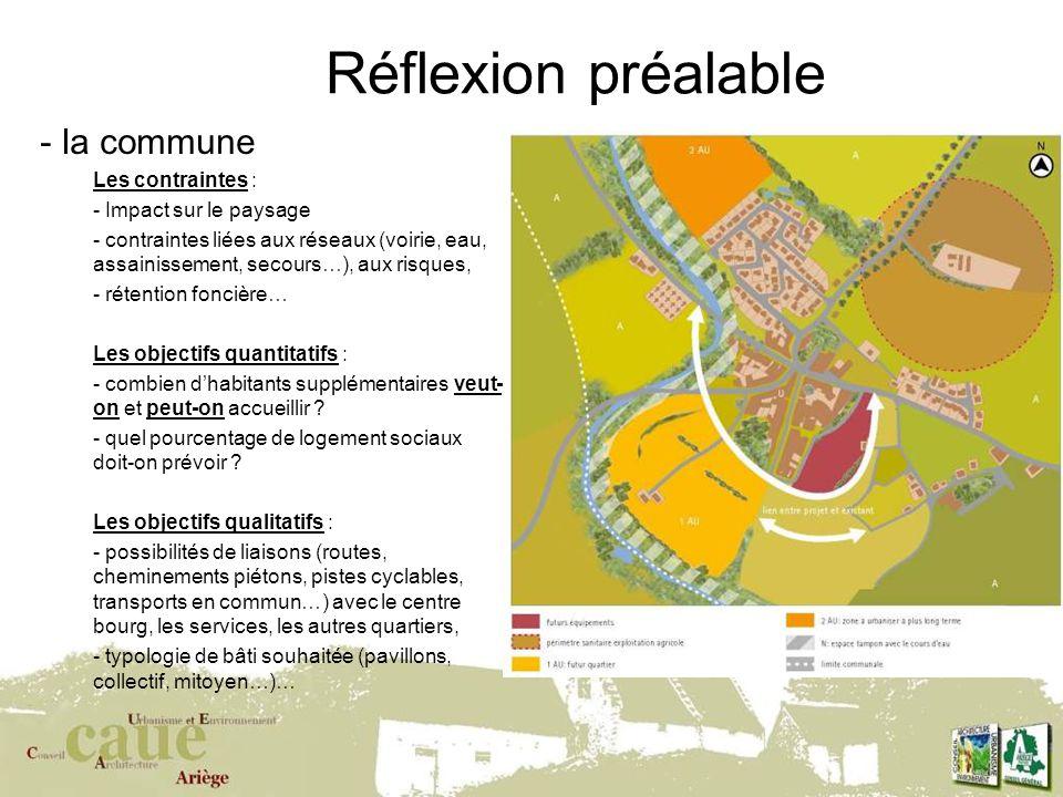 2 Réflexion préalable - la commune Les contraintes : - Impact sur le paysage - contraintes liées aux réseaux (voirie, eau, assainissement, secours…), aux risques, - rétention foncière… Les objectifs quantitatifs : - combien dhabitants supplémentaires veut- on et peut-on accueillir .