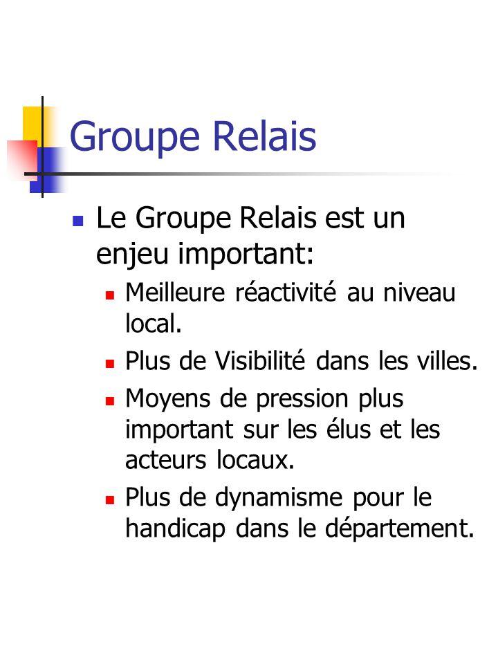 Groupe Relais Le Groupe Relais est un enjeu important: Meilleure réactivité au niveau local.