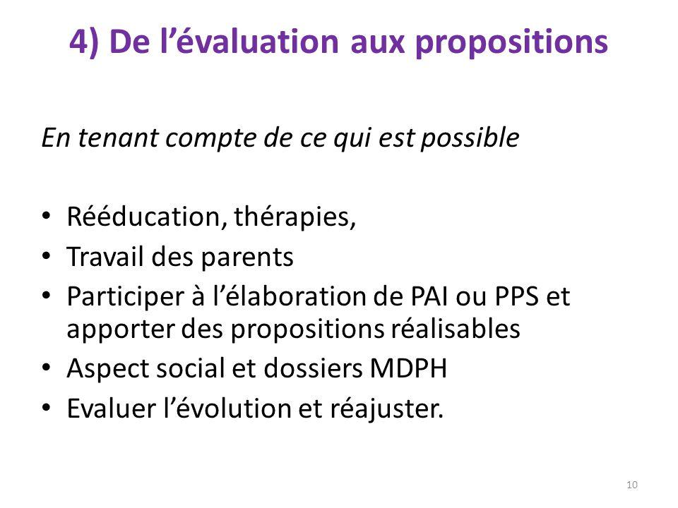 4) De lévaluation aux propositions En tenant compte de ce qui est possible Rééducation, thérapies, Travail des parents Participer à lélaboration de PA