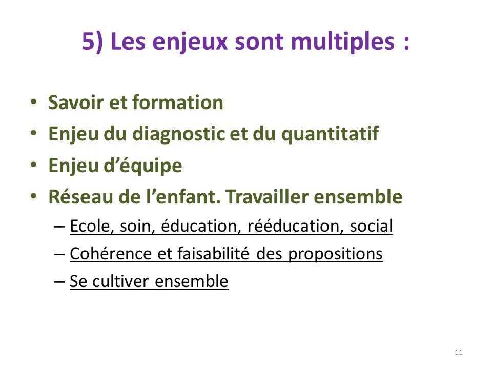 5) Les enjeux sont multiples : Savoir et formation Enjeu du diagnostic et du quantitatif Enjeu déquipe Réseau de lenfant. Travailler ensemble – Ecole,