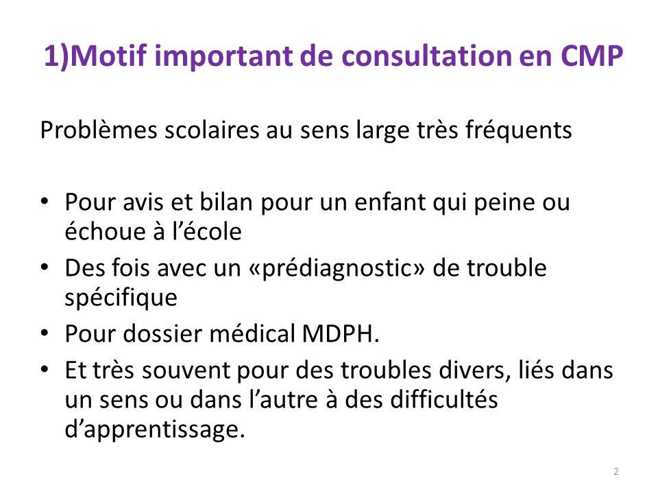1)Motif important de consultation en CMP Problèmes scolaires au sens large très fréquents Pour avis et bilan pour un enfant qui peine ou échoue à léco