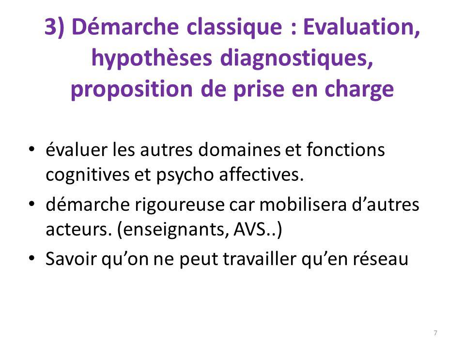 3) Démarche classique : Evaluation, hypothèses diagnostiques, proposition de prise en charge évaluer les autres domaines et fonctions cognitives et psycho affectives.