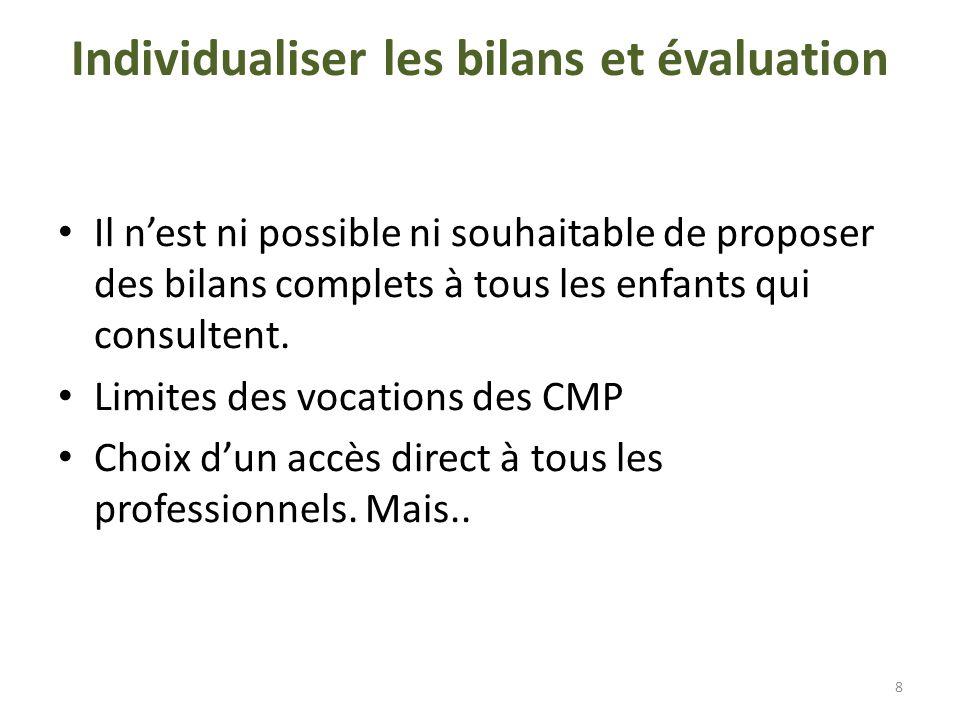 Individualiser les bilans et évaluation Il nest ni possible ni souhaitable de proposer des bilans complets à tous les enfants qui consultent.