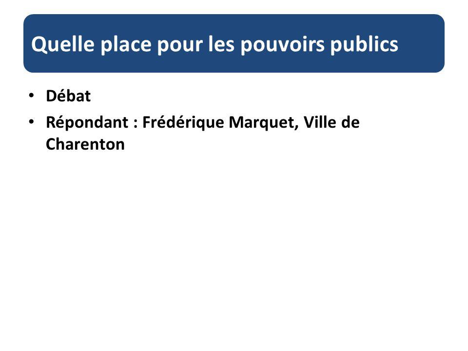 Quelle place pour les pouvoirs publics Débat Répondant : Frédérique Marquet, Ville de Charenton