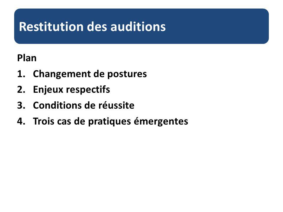 Restitution des auditions Plan 1.Changement de postures 2.Enjeux respectifs 3.Conditions de réussite 4.Trois cas de pratiques émergentes