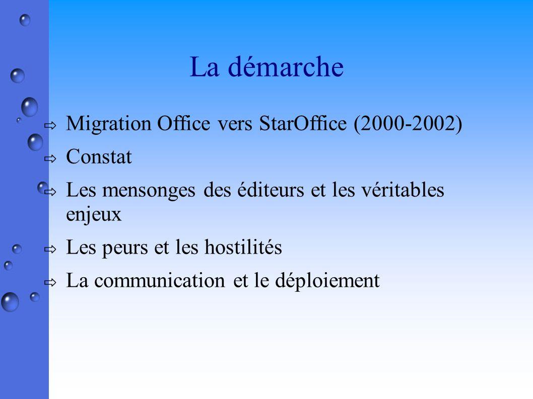 La démarche Migration Office vers StarOffice (2000-2002) Constat Les mensonges des éditeurs et les véritables enjeux Les peurs et les hostilités La communication et le déploiement