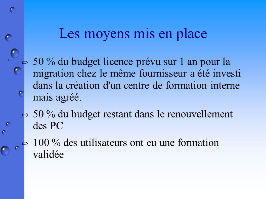 Les moyens mis en place 50 % du budget licence prévu sur 1 an pour la migration chez le même fournisseur a été investi dans la création d un centre de formation interne mais agréé.