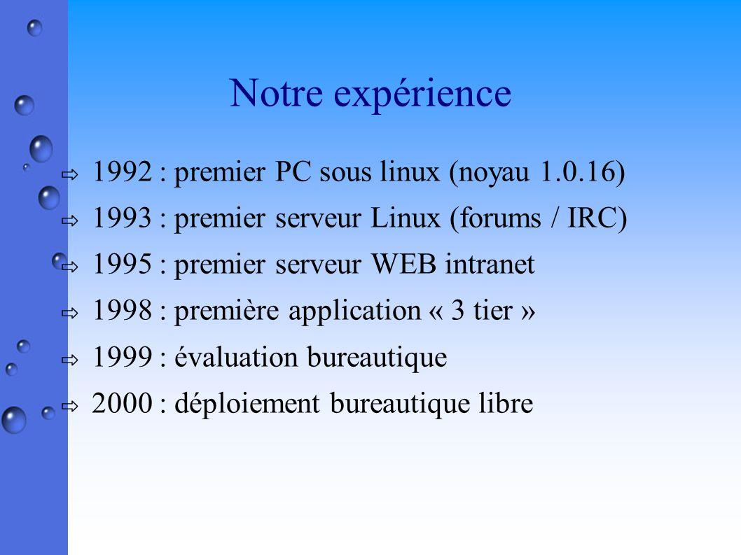 Notre expérience 1992 : premier PC sous linux (noyau 1.0.16) 1993 : premier serveur Linux (forums / IRC) 1995 : premier serveur WEB intranet 1998 : première application « 3 tier » 1999 : évaluation bureautique 2000 : déploiement bureautique libre