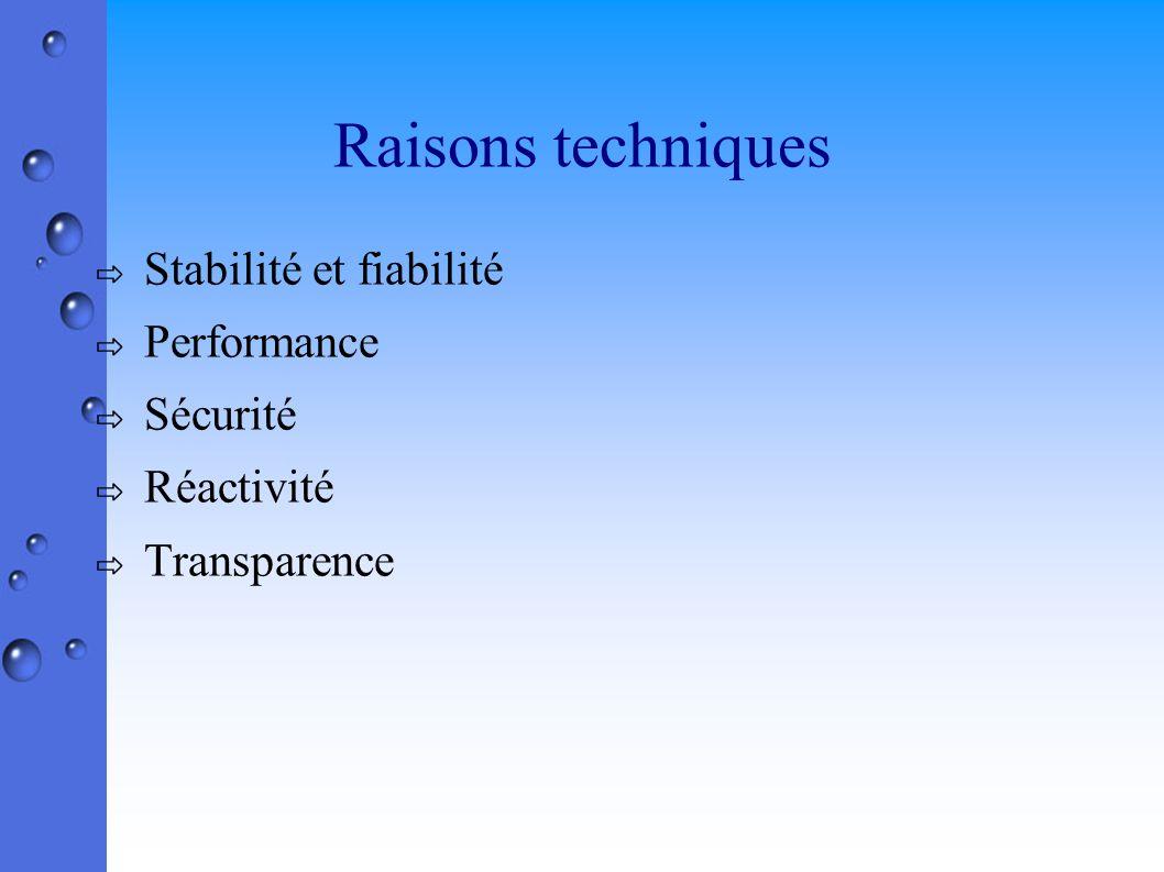 Raisons techniques Stabilité et fiabilité Performance Sécurité Réactivité Transparence