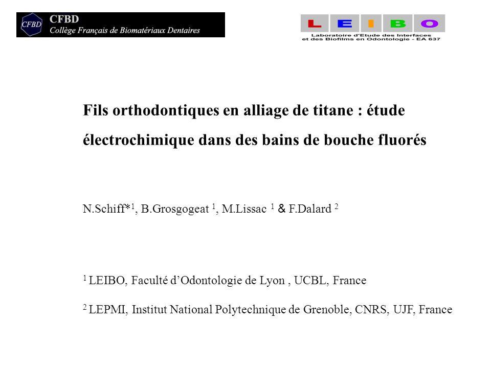 Fils orthodontiques en alliage de titane : étude électrochimique dans des bains de bouche fluorés N.Schiff* 1, B.Grosgogeat 1, M.Lissac 1 & F.Dalard 2