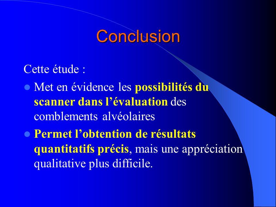 Conclusion Cette étude : Met en évidence les possibilités du scanner dans lévaluation des comblements alvéolaires Permet lobtention de résultats quant