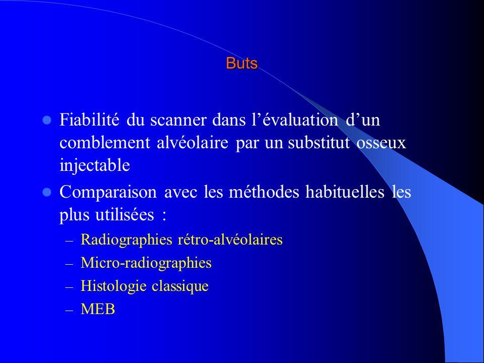 Buts Fiabilité du scanner dans lévaluation dun comblement alvéolaire par un substitut osseux injectable Comparaison avec les méthodes habituelles les
