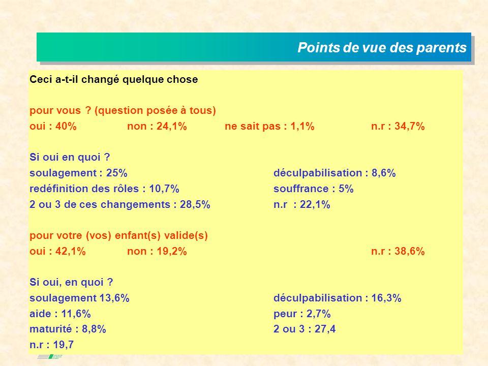 Service Conseil Médical et Connaissance des Handicaps P.A 21 Enquête CNP - Fartrie - Mme M.M.
