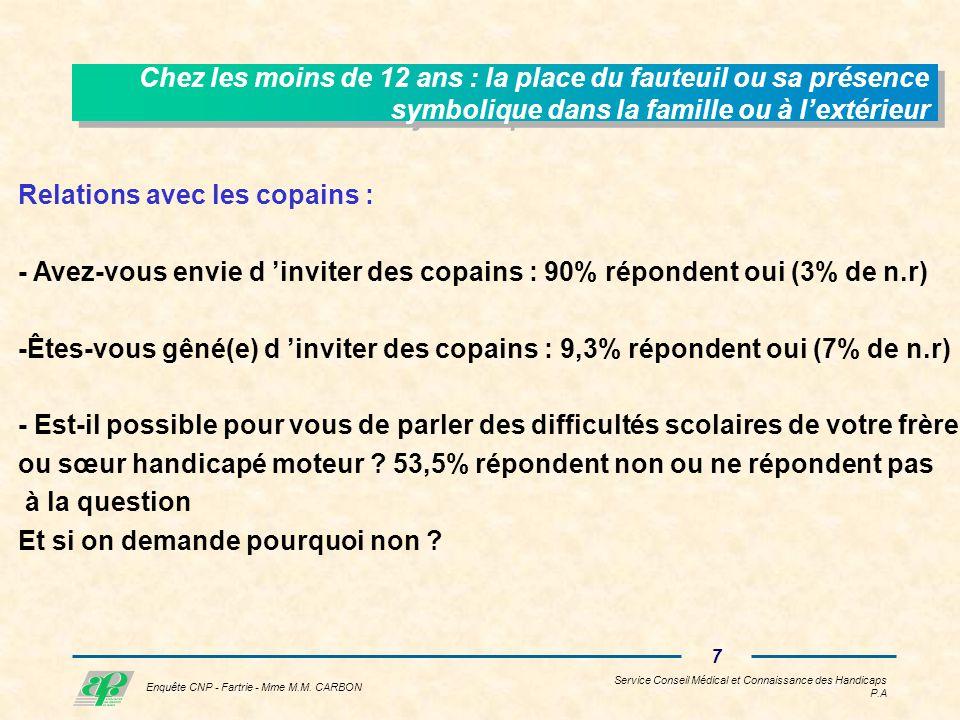 Service Conseil Médical et Connaissance des Handicaps P.A 6 Enquête CNP - Fartrie - Mme M.M.
