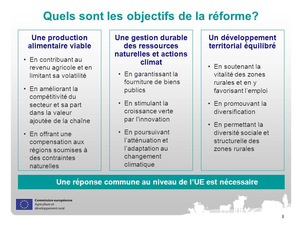 8 Quels sont les objectifs de la réforme.
