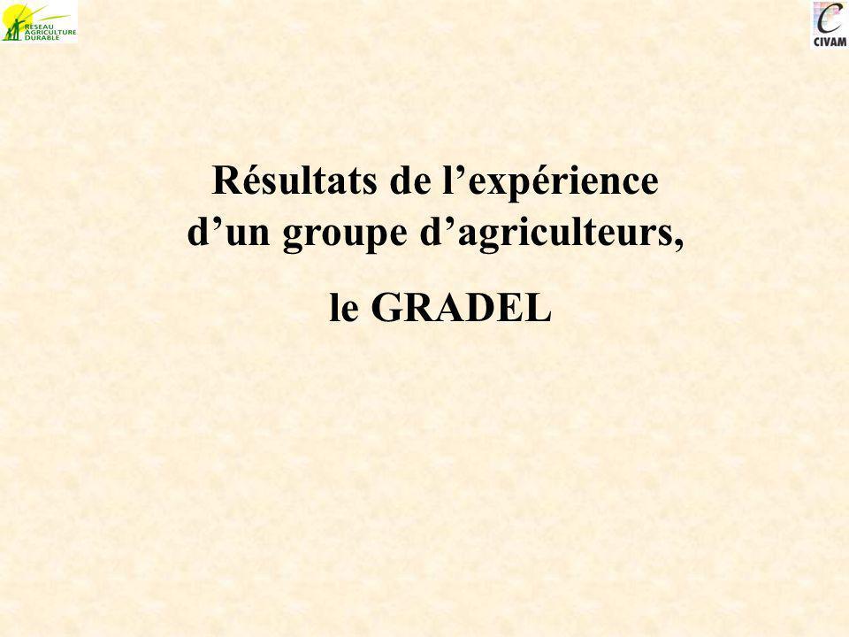 Résultats de lexpérience dun groupe dagriculteurs, le GRADEL