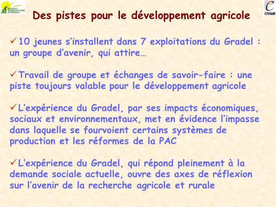 Des pistes pour le développement agricole 10 jeunes sinstallent dans 7 exploitations du Gradel : un groupe davenir, qui attire… Travail de groupe et é