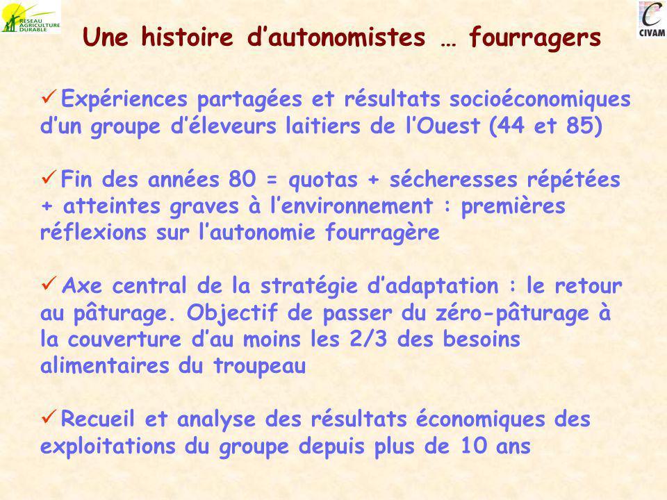 Une histoire dautonomistes … fourragers Expériences partagées et résultats socioéconomiques dun groupe déleveurs laitiers de lOuest (44 et 85) Fin des
