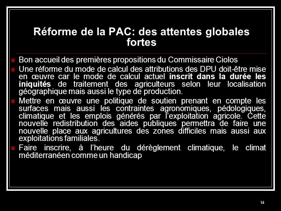 14 Réforme de la PAC: des attentes globales fortes Bon accueil des premières propositions du Commissaire Ciolos Une réforme du mode de calcul des attr