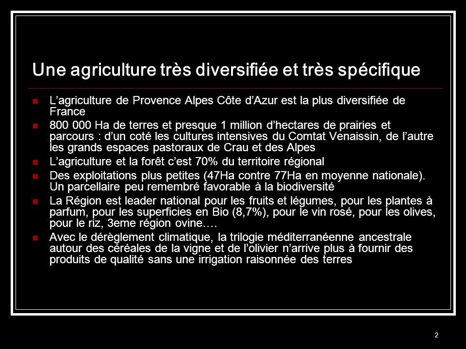 2 Une agriculture très diversifiée et très spécifique Lagriculture de Provence Alpes Côte dAzur est la plus diversifiée de France 800 000 Ha de terres