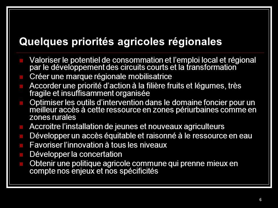 6 Quelques priorités agricoles régionales Valoriser le potentiel de consommation et lemploi local et régional par le développement des circuits courts