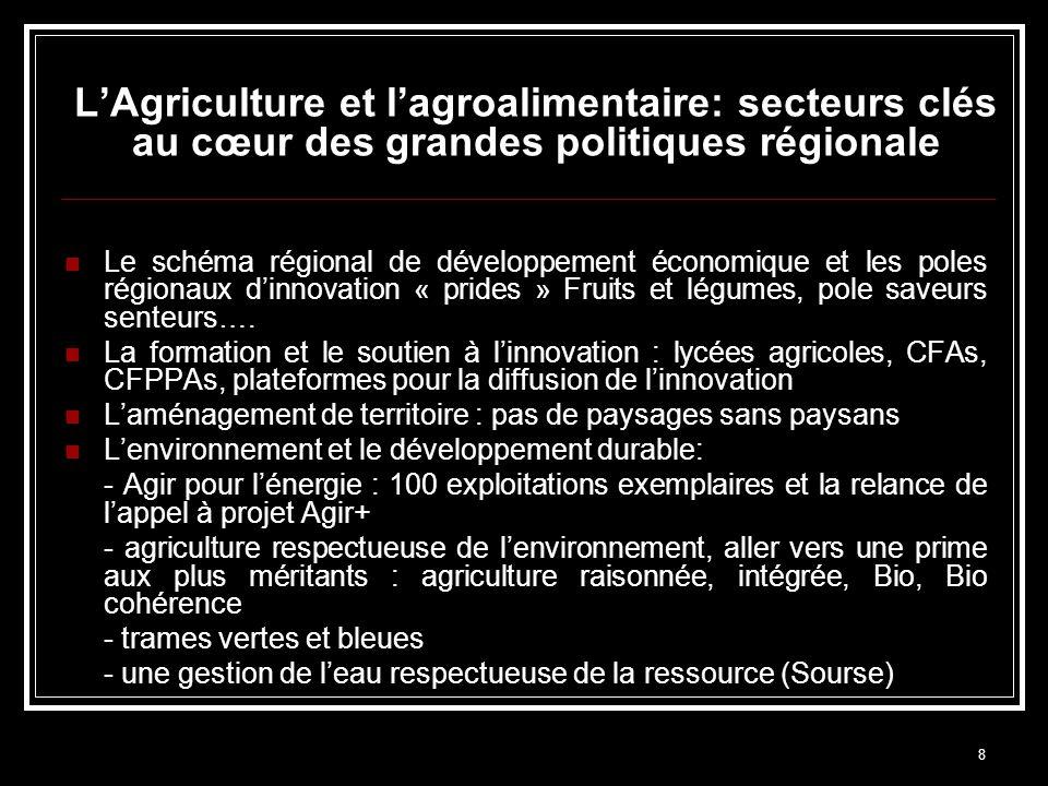 8 LAgriculture et lagroalimentaire: secteurs clés au cœur des grandes politiques régionale Le schéma régional de développement économique et les poles