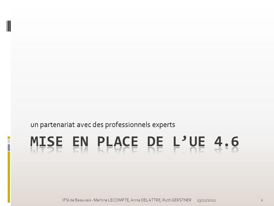 un partenariat avec des professionnels experts 13/12/2011 1 IFSI de Beauvais - Martine LECOMPTE, Anne DELATTRE, Ruth GERSTNER