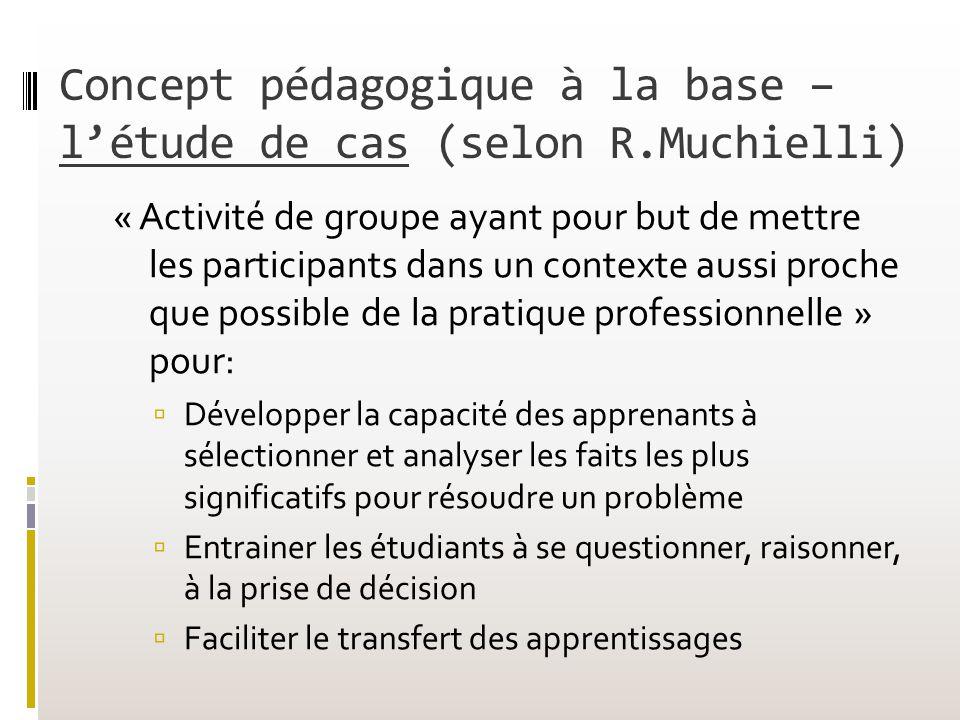 Concept pédagogique à la base – létude de cas (selon R.Muchielli) « Activité de groupe ayant pour but de mettre les participants dans un contexte auss