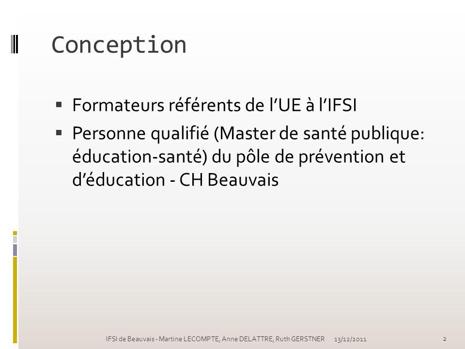 Conception Formateurs référents de lUE à lIFSI Personne qualifié (Master de santé publique: éducation-santé) du pôle de prévention et déducation - CH