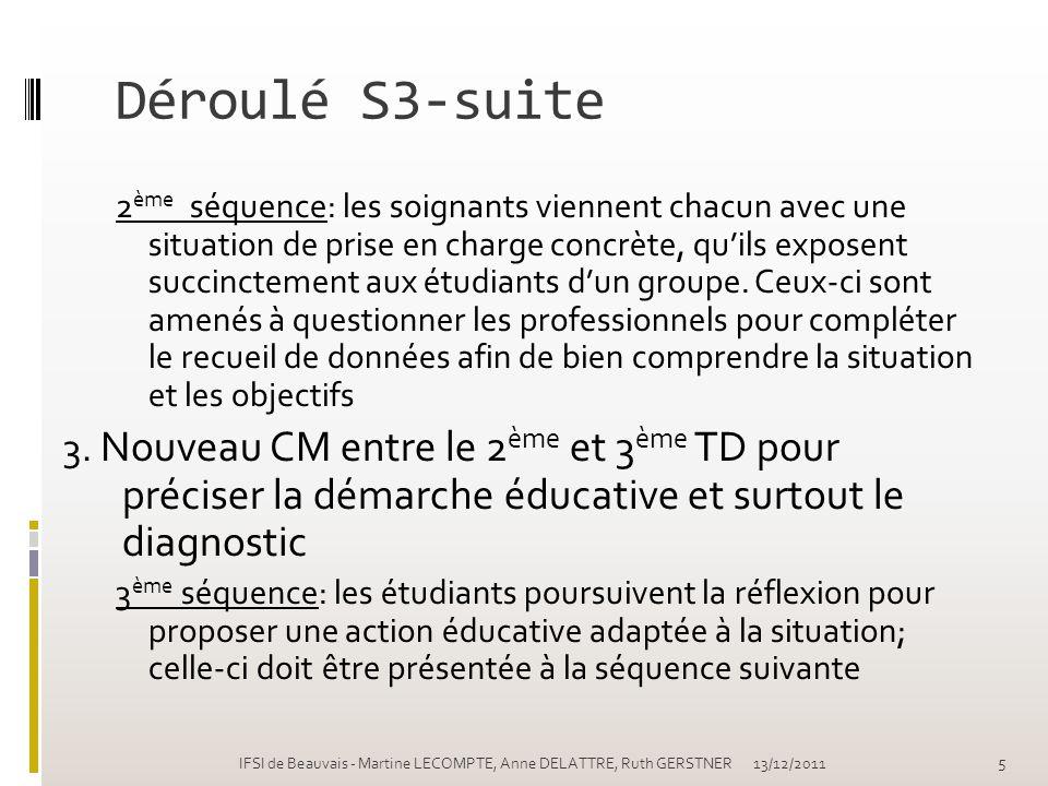 en S4 une seule fois expérimenté texte prévoit 15 h TD et un lien avec les UE 3.5 et 5.4 les différentes séquences de TD: 13/12/2011 16 IFSI de Beauvais - Martine LECOMPTE, Anne DELATTRE, Ruth GERSTNER