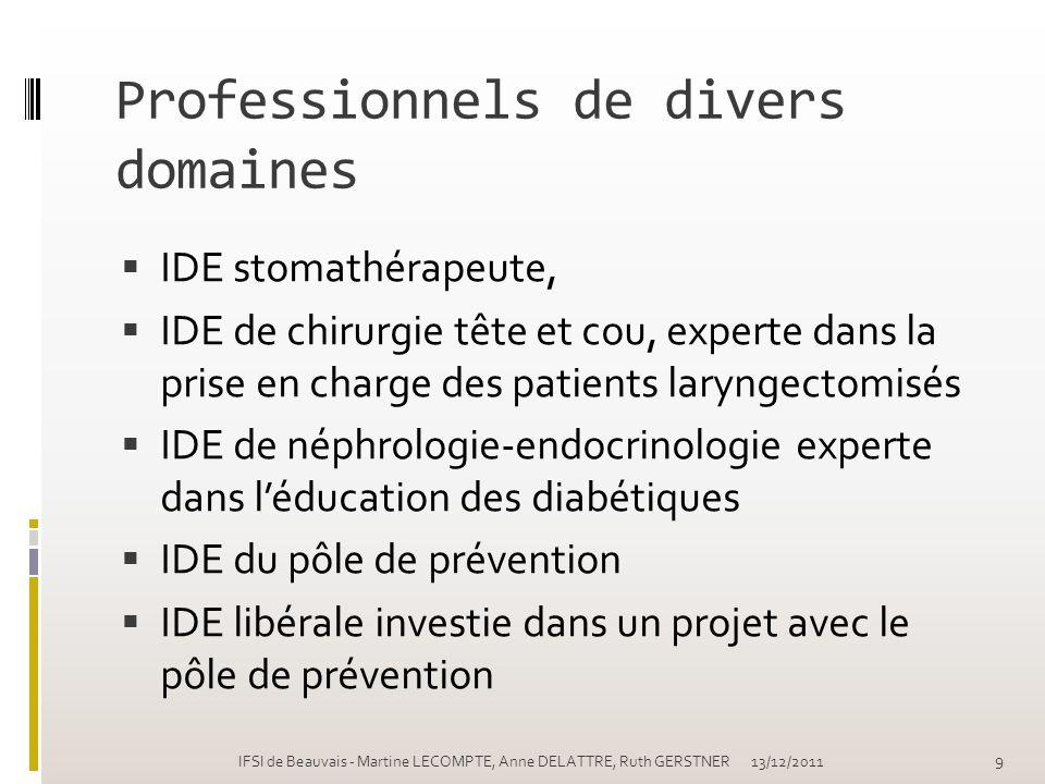 Professionnels de divers domaines IDE stomathérapeute, IDE de chirurgie tête et cou, experte dans la prise en charge des patients laryngectomisés IDE