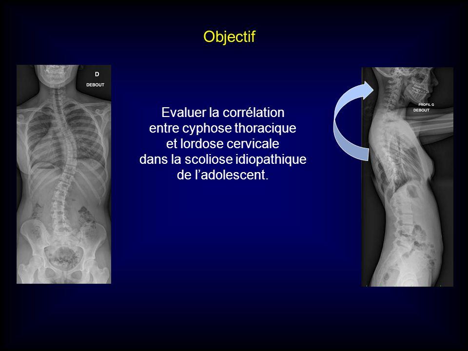 Evaluer la corrélation entre cyphose thoracique et lordose cervicale dans la scoliose idiopathique de ladolescent.