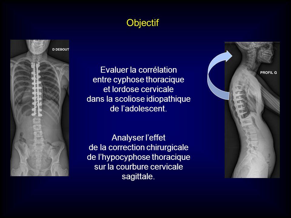 Evaluer la corrélation entre cyphose thoracique et lordose cervicale dans la scoliose idiopathique de ladolescent. Analyser leffet de la correction ch