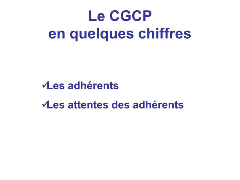 Le CGCP en quelques chiffres Les adhérents Les attentes des adhérents