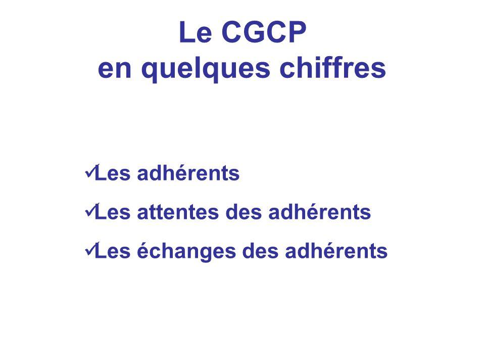 Le CGCP en quelques chiffres Les adhérents Les attentes des adhérents Les échanges des adhérents