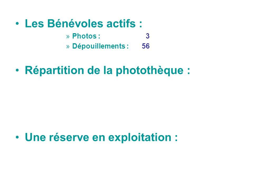 Les Bénévoles actifs : »Photos : 3 »Dépouillements : 56 Répartition de la photothèque : Une réserve en exploitation :